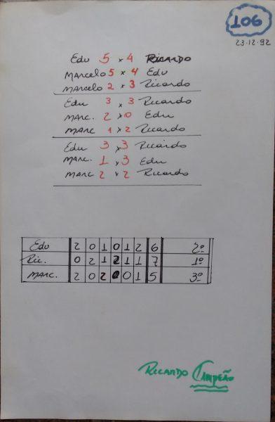 Torneio 106º
