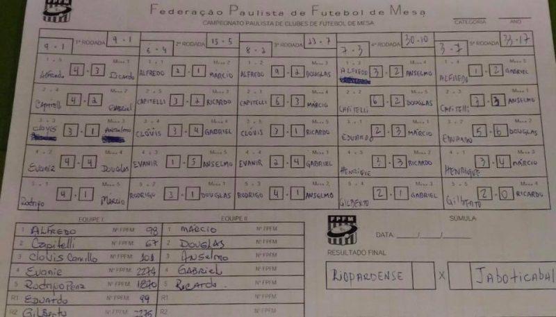 7ª RODADA A2 - AAR X JFM