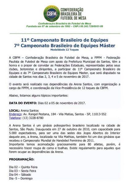 CAMPEONATO BRASILEIRO - EQUIPES - 12 TOQUES