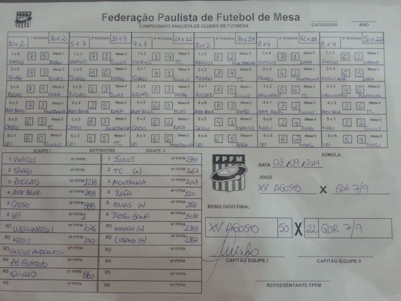 9ª RODADA A1 - XVA X 7SET
