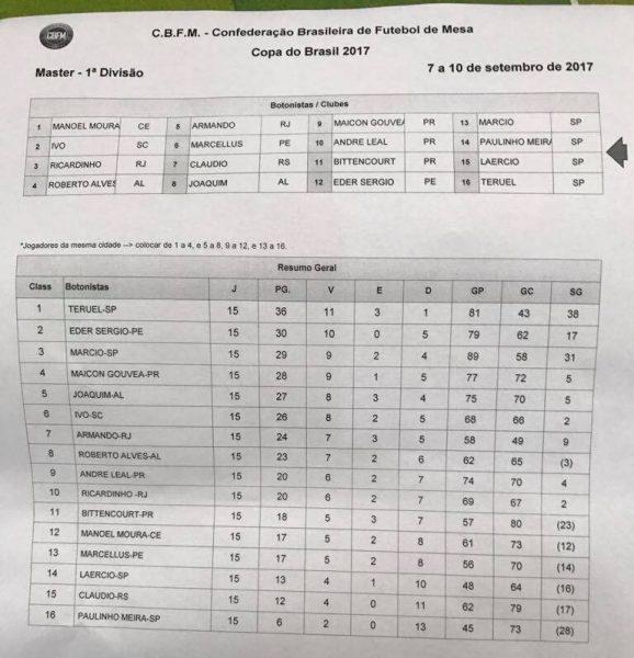 COPA DO BRASIL 2017