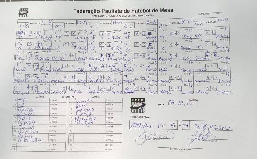 MENINOS FC CAMPEÃO PAULISTA CATEGORIA A1