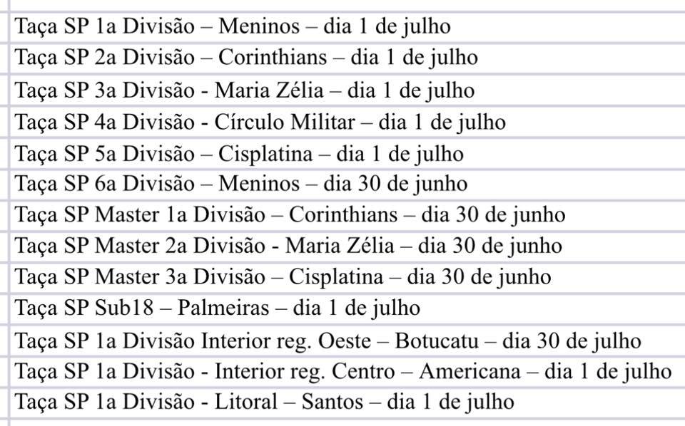 Taça SP 2018 - Confira sua sede e data!
