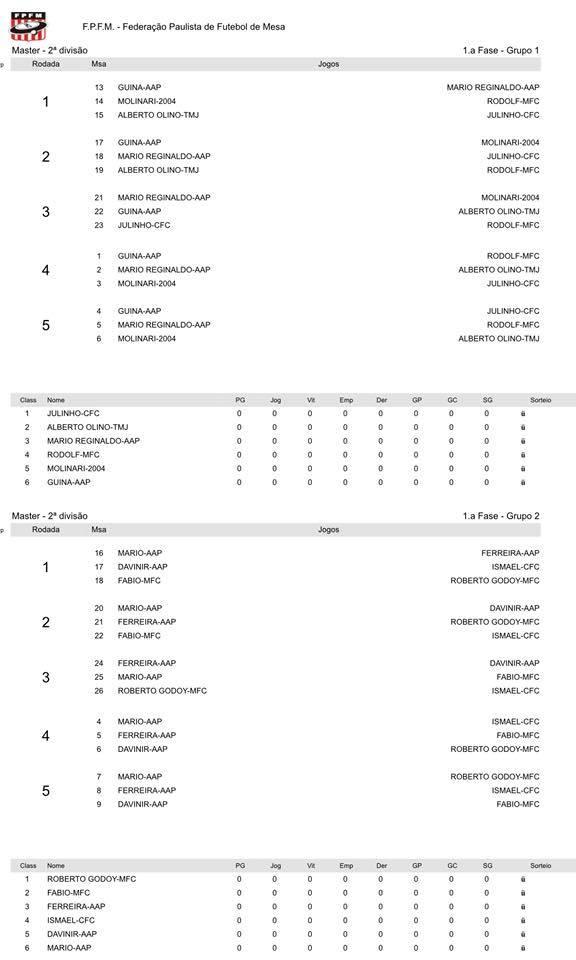 Tabelas da 1ª Fase - II PRO