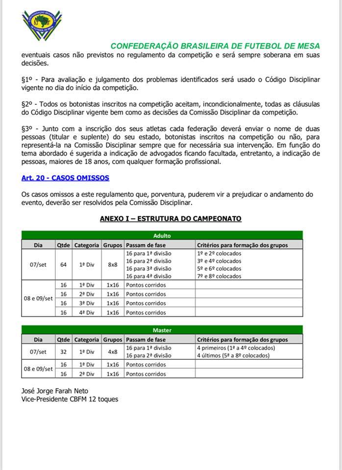 Copa do Brasil 12 Toques - Regulamento