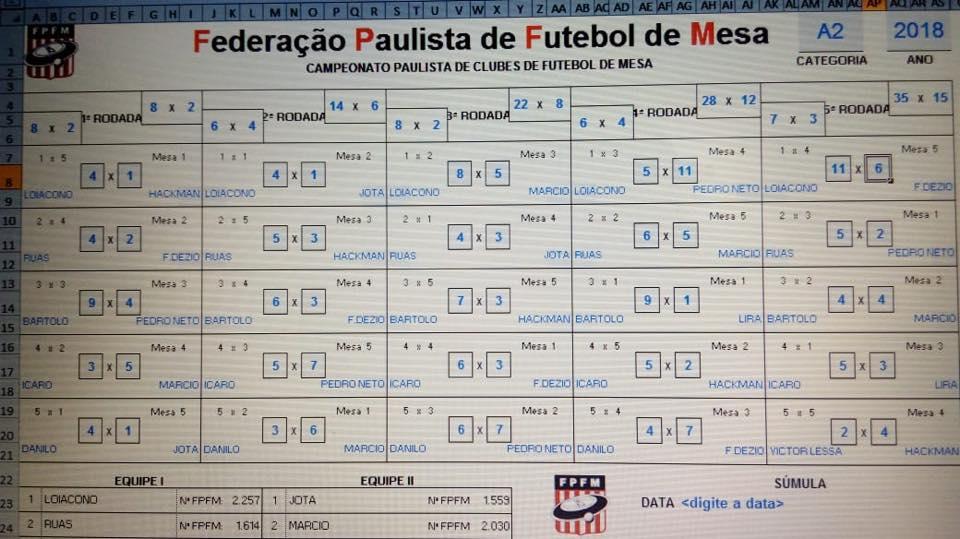 Semi Final - A2