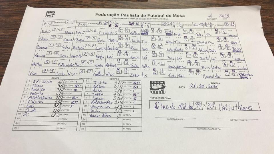 Quartas de Final - A1