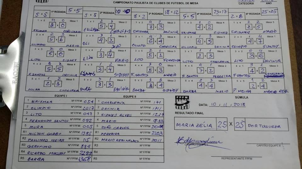 Semi Final - Master